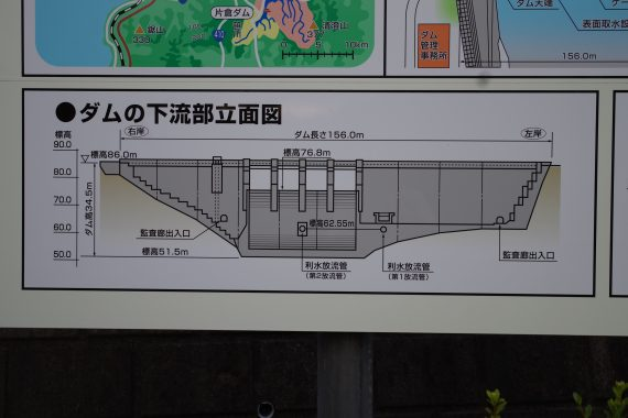 亀山ダムサイト